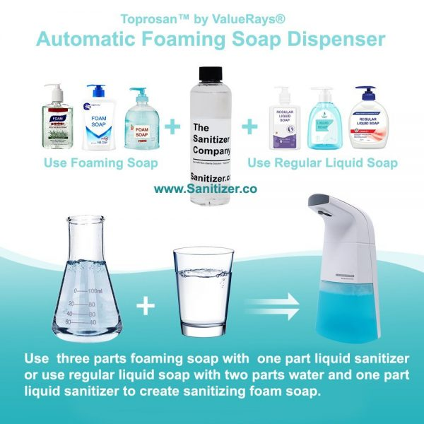 Toprosan Liquid Foaming Soap and Sanitizer Dispenser can be used seven different ways!